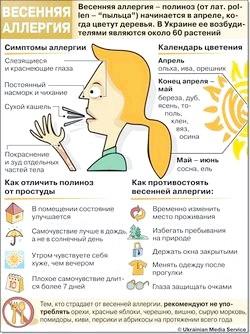 Алергія у квітні
