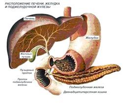 Лікування захворювань підшлункової залози