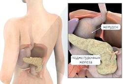 Симптоми захворювань підшлункової залози