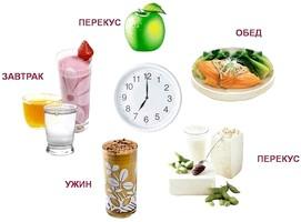 Як харчуватися хворому з жовчнокам'яної хворобою