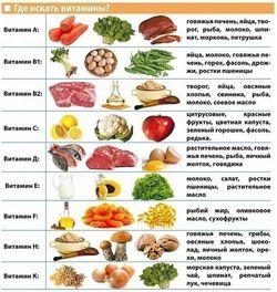Раціон харчування для мозку